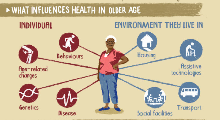 Is Your City Senior-Friendly?