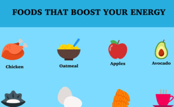 10 Foods to Naturally Boost Energy (2)