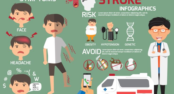 Stroke- Spotting the Signs and Reducing the Risks - Seniors Today