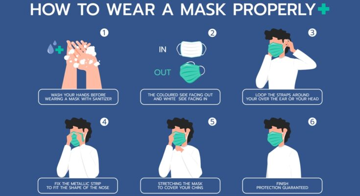 Face Mask Update Why Should it Stay Your Best Friend - Seniors Today